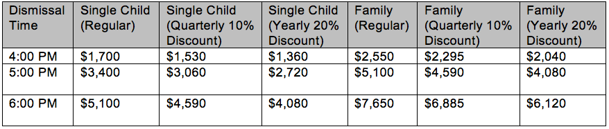 After school tuition chart